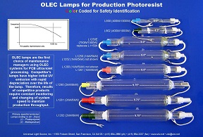 Olec Lamp Array